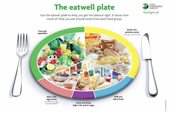 eat-well-plate