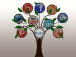 Η κοινωνικοποίηση των εφήβων μέσω των κοινωνικών δικτύων. Είναι τόσο απειλητική όσο φαίνεται;